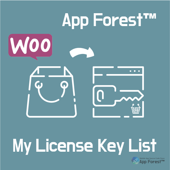 AppForest Woocommerce My License List